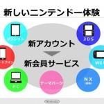 任天堂の新しい会員サービス「マイニンテンドー」と新しいアカウント「ニンテンドーアカウント」とは?